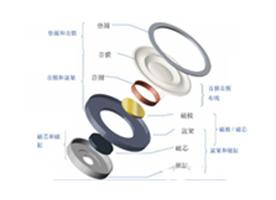 微型扬声器UV胶